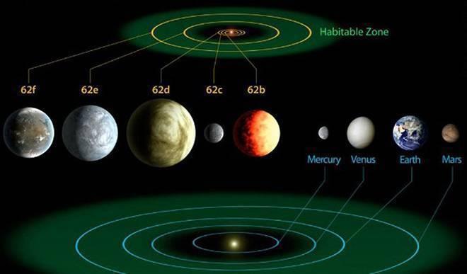 Nove-planete-Kepler-2